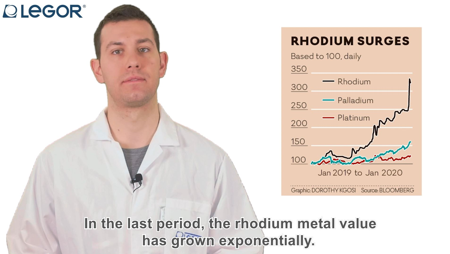 How to face the increase in rhodium metal value?